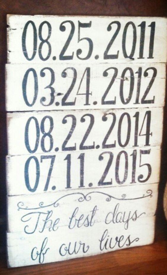 The Best Days of Our Lives Pallet Sign.